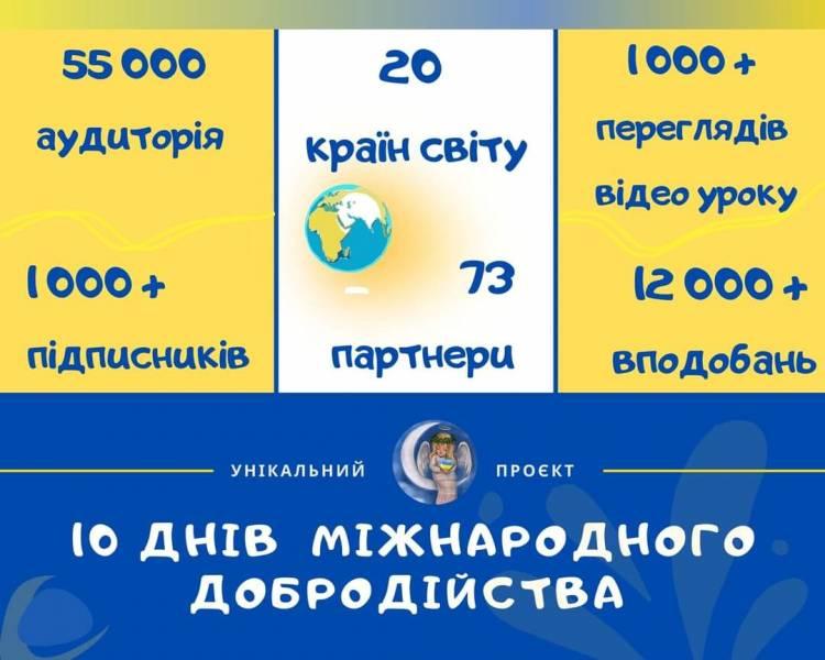 Ділимося результатами міжнародного проєкту уКРАЇНАмрій та ВІТАЄМО з Днем дипломатії